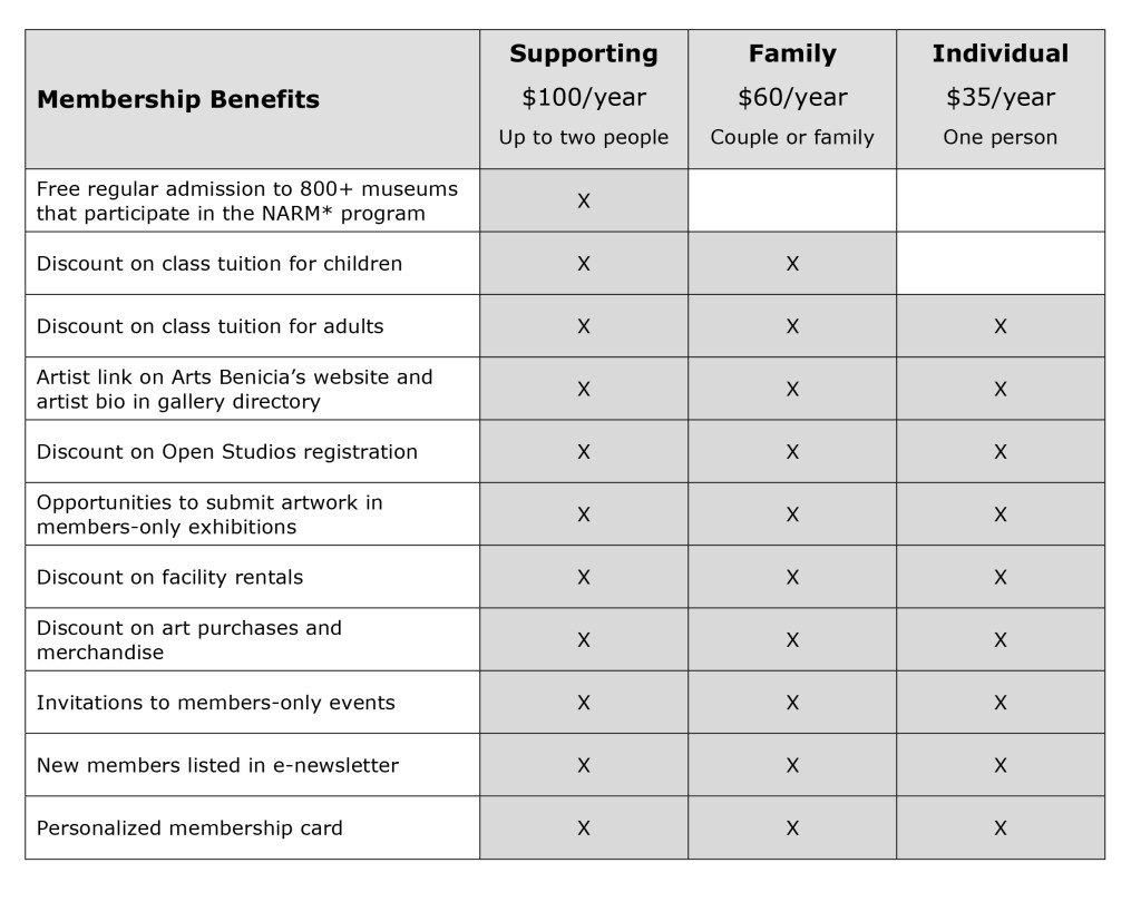 Microsoft Word - Membership Benefits.docx